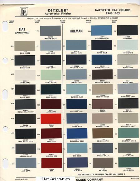 codurile culorilor vopsele originale fiat. Black Bedroom Furniture Sets. Home Design Ideas